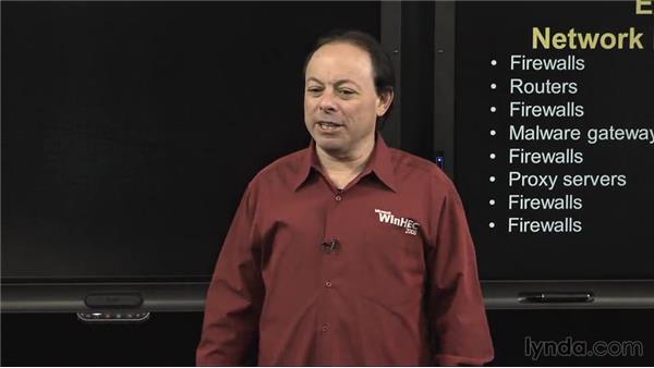 Network perimeter: IT Security Fundamentals