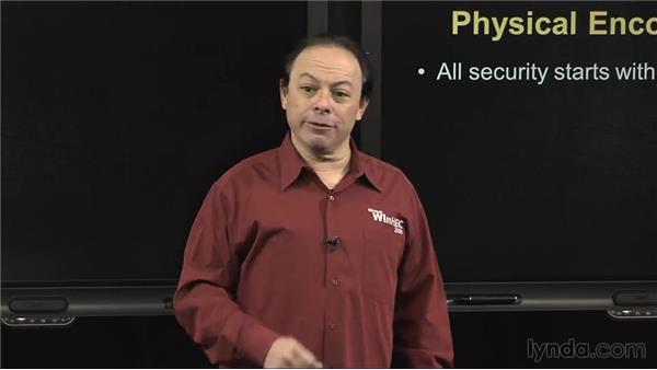 Physical encompassing: IT Security Fundamentals