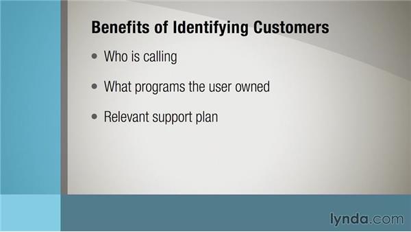 Methods for creating customer loyalty: Building Customer Loyalty