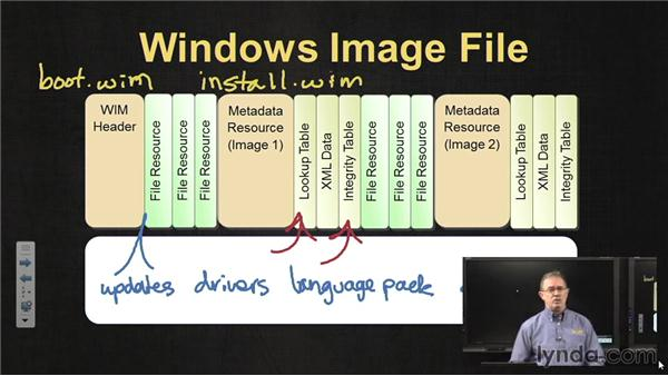 The Windows 8 image file (.wim): Introduction to Windows 8 for IT
