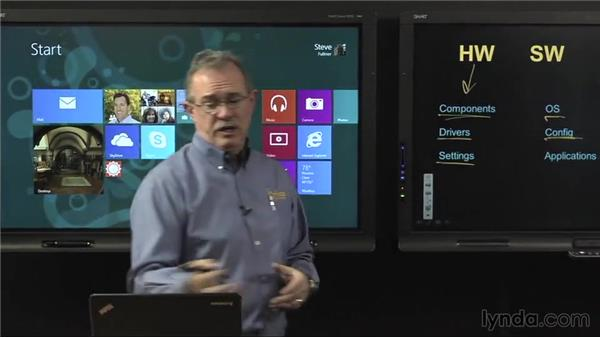 Intro to troubleshooting: Troubleshooting Windows 8: Part Two
