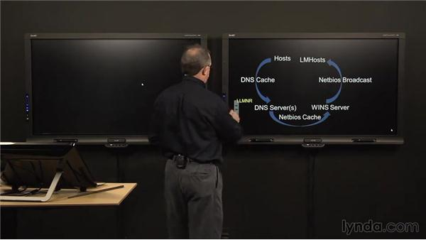 Basic DNS resolution: Windows 7 Networking and Security