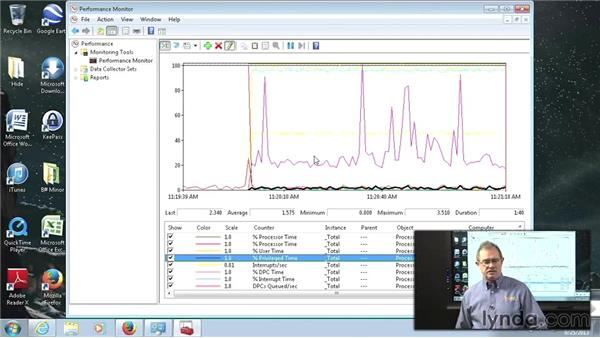 Performance Monitor: Managing Windows 7