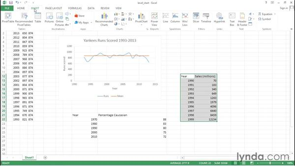 Understanding level in a time series: Excel Data Analysis: Forecasting