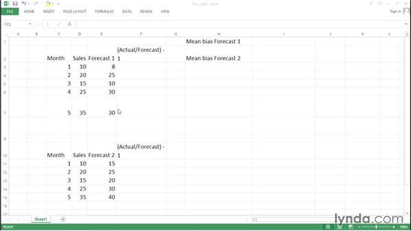 Computing forecast bias: Excel Data Analysis: Forecasting