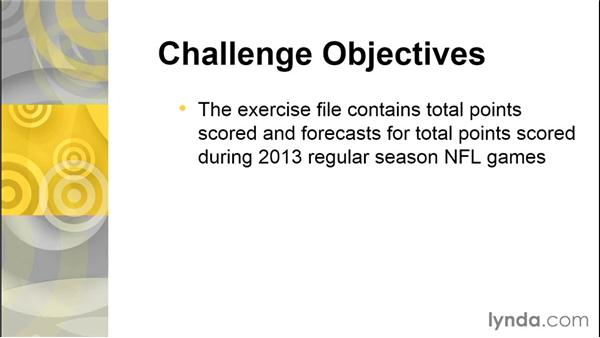 Challenge: Compute MAD, MAPE, and SSE for an NFL game: Excel Data Analysis: Forecasting