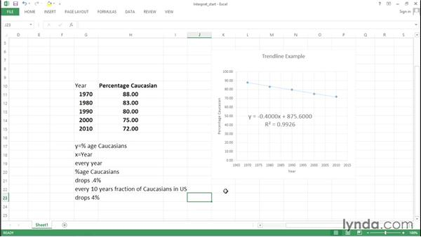 Interpreting the trendline: Excel Data Analysis: Forecasting