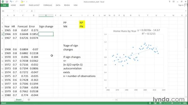 Exploring autocorrelation: Excel Data Analysis: Forecasting
