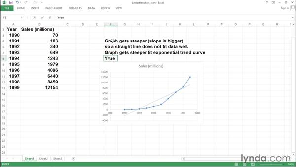 When does a linear trend fail?: Excel Data Analysis: Forecasting