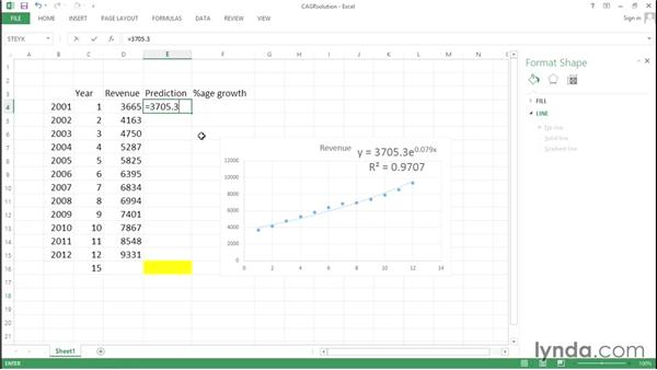 Solution: Fit an exponential growth curve, estimate CAGR, and forecast revenue: Excel Data Analysis: Forecasting