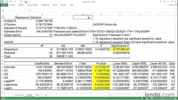 Finding the multiple-regression equation and testing for significance: Excel Data Analysis: Forecasting