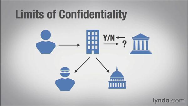 Challenges with confidentiality: Techniques and Concepts of Big Data