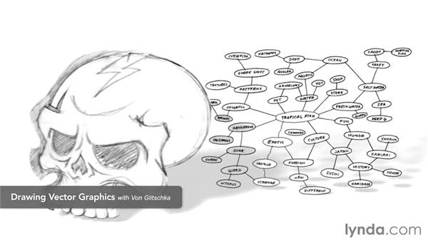 Design learning paths on Lynda.com: Getting Started in Graphic Design