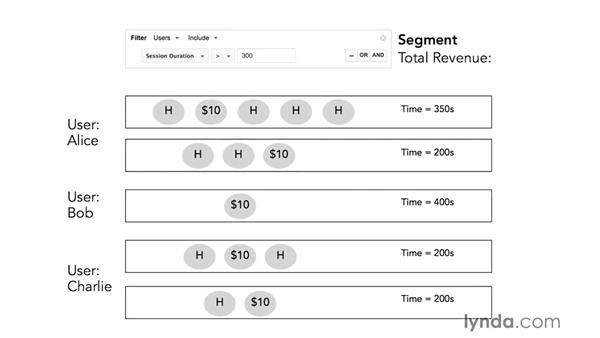Part two: Why nearly everyone gets segmentation wrong: Google Analytics Tips