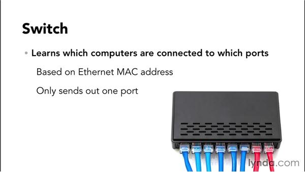 Using hubs, switches, routers, and modems: Setting Up a Small-Office Network