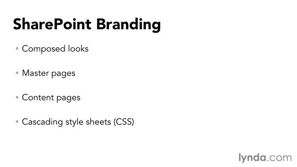 Understanding branding in SharePoint: SharePoint Designer 2013: Branding SharePoint Sites