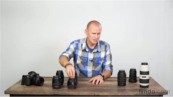 What's better: Prime or zoom?: Finding the Perfect Portrait Lens