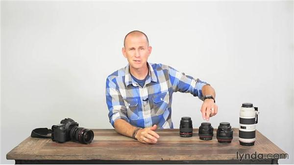 What's your favorite lens?: Finding the Perfect Portrait Lens