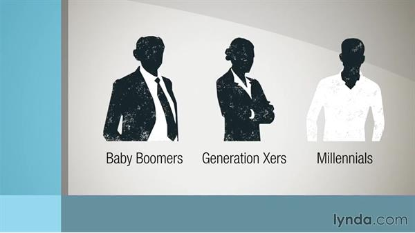 Welcome: Managing Multiple Generations