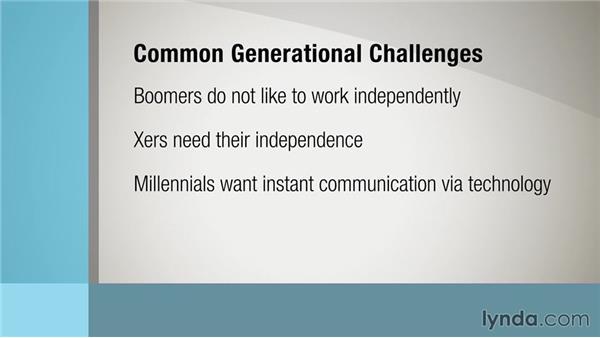 Team building: Managing Multiple Generations