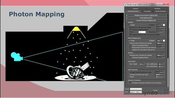 Understanding photons (GI): Up and Running with mental ray in 3ds Max