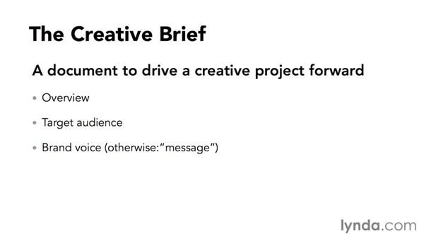 how to create a creative brief