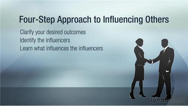 Influence without authority: Executive Leadership