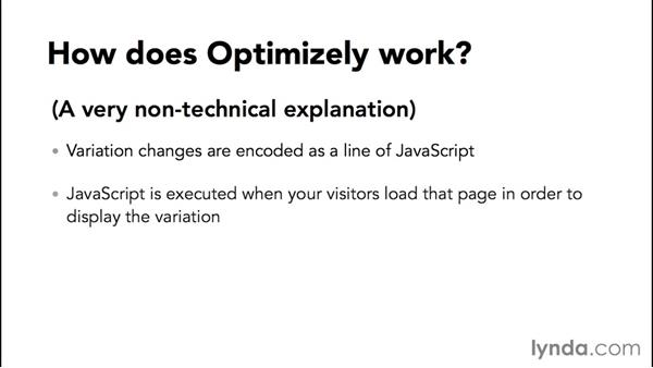 How does Optimizely work?: Optimizely Fundamentals