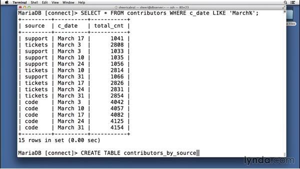 Using PIVOT tables: Understanding MariaDB for MySQL Users