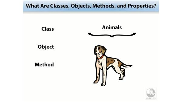 What are classes, objects, methods and properties?: Flash Professional 8 Beyond the Basics