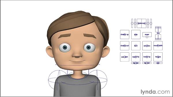 Basic emotions: Character Animation: Dialogue