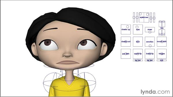 The eyes and emotion: Character Animation: Dialogue