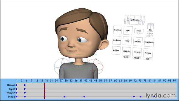 Adding facial expression: Character Animation: Dialogue