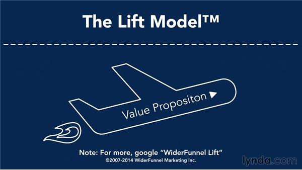 Using the LIFT model: Conversion Rate Optimization Fundamentals