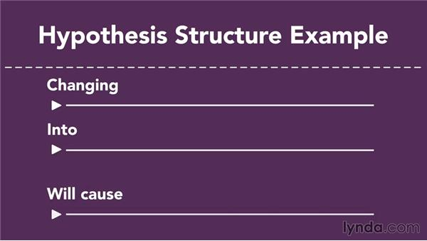 Understanding the hypothesis structure: Conversion Rate Optimization Fundamentals
