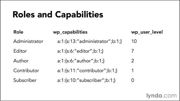 Managing roles and capabilities for a user: WordPress Developer Tips: Managing Users in the Database