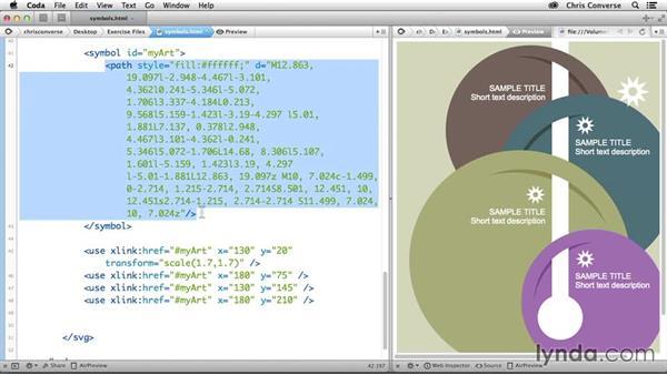 Transforming instances of a symbol: Design the Web: Using Symbols in SVG