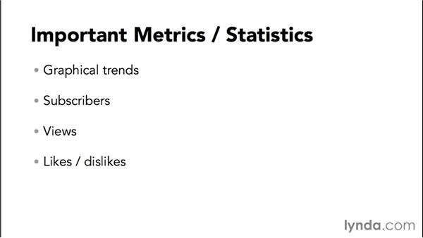 Which statistics matter?: Marketing and Monetizing on YouTube