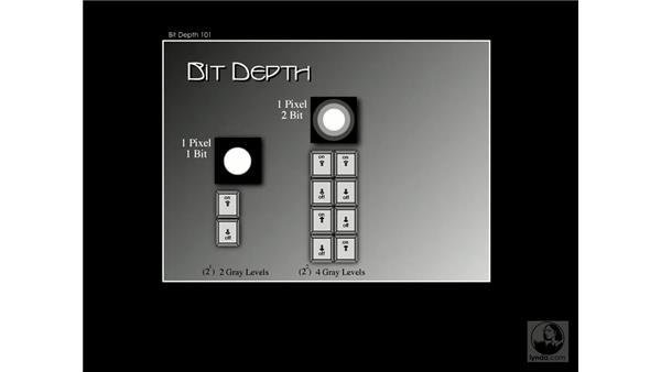 Bit depth 101: Enhancing Digital Photography with Photoshop CS2