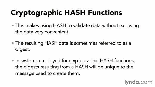 Understanding hashing: Understanding Secure Sockets Layer