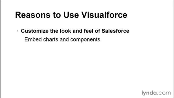 Why learn about Visualforce?: Developing with Visualforce