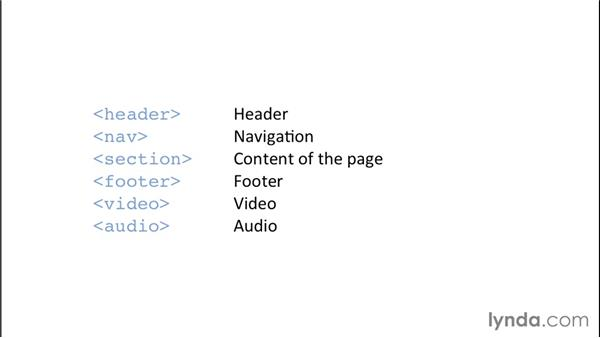 The fundamentals of HTML: Creating a First Website in Dreamweaver CC 2014