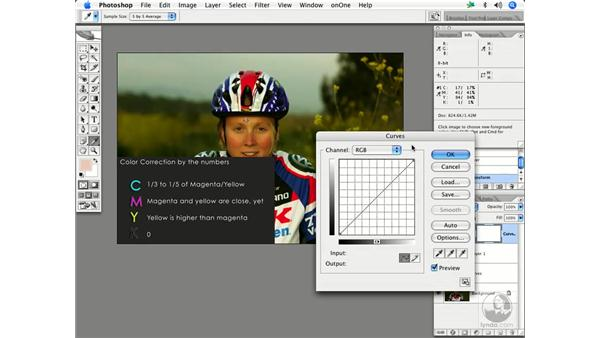 Skin by the numbers 1: Enhancing Digital Photography with Photoshop CS2