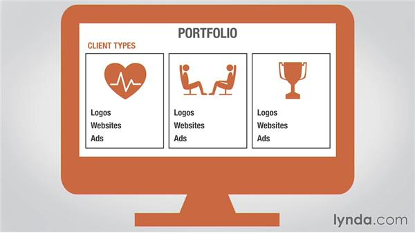 Selecting the right projects: Planning a Web Design Portfolio: Growing Your Freelance Business