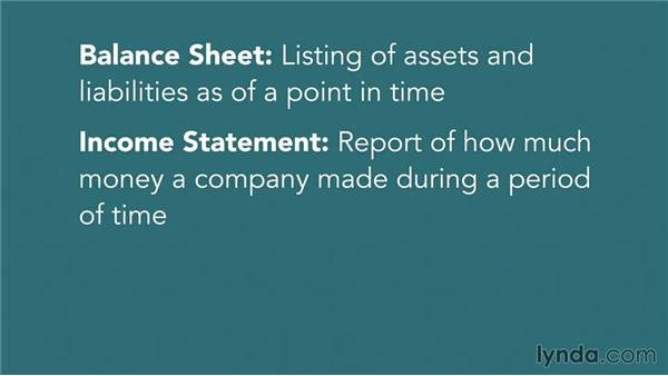 Introducing financial statements: Finance Fundamentals