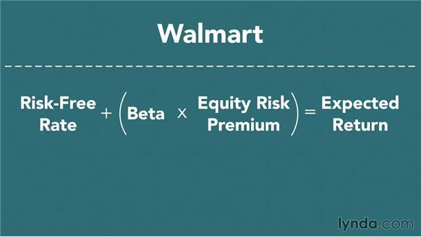 Capital asset pricing model (CAPM): Finance Fundamentals