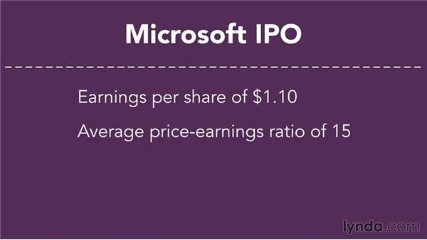 IPOs: Microsoft and Facebook: Finance Fundamentals