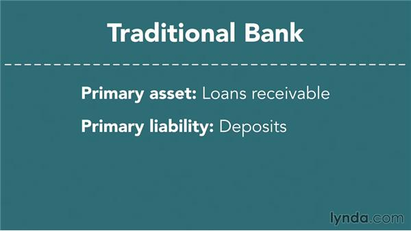 Traditional banks: Finance Fundamentals