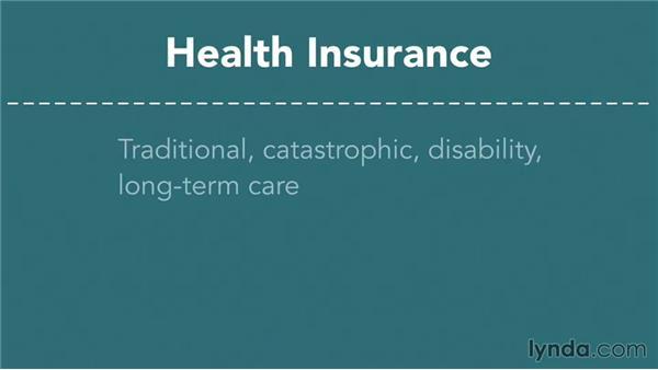 Insurance companies: Finance Fundamentals