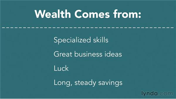 Simple savings and investment plans: Finance Fundamentals